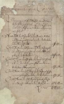 Summarischer Extract derjenigen ab A[nn]o 1708 bies ultima Decembris 1717 justificirten Landes Beschädigern undt was mit Ihnen an Unkosten aufgegangen