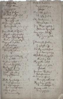 Pieśni liturgiczne w języku czeskim według katolickiego porządku mszy