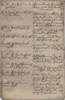 Spis 14 zmarłych osób z grona szlachty księstwa cieszyńskiego wraz z nazwiskami urzędowo mianowanych szlacheckich opiekunów pozostałych po nich sierot