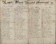 Register winny porzadek obnowenych w roku 1690 dne 28 Augusty