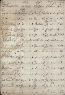 Zoll-Rolle über die im Spezerei Handlungen vorkom[m]ende Waren, 1780