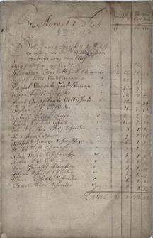 Sporządzone przez kasjera miejskiego zestawienie osób nie posiadających domów, a wynajmujących mieszkania w Cieszynie, które w 1732 r. opłaciły miesięczną stawkę podatku od domowników (tzw. Hausgenossen-Anlage)