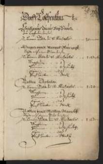 Urbarz dóbr koszęcińskich z 1640 r.